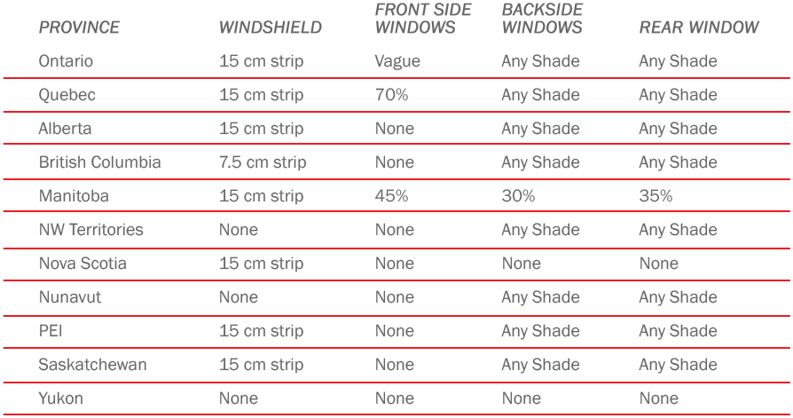 Latest laws on wind shield tinting across Ontario and Canada